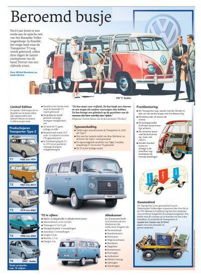 DvhN beroemde auto's